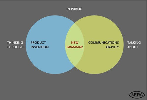 Public Prototyping = New Grammars