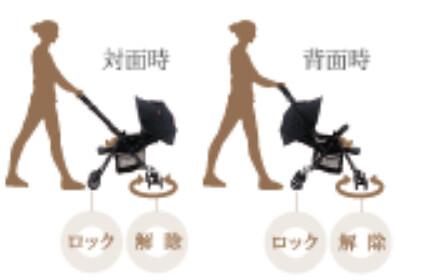 aprica laura guild stroller