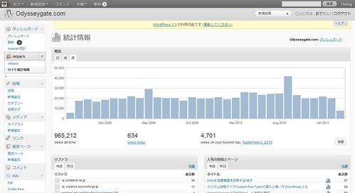 WordPress.com Stats サイト統計情報
