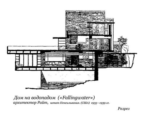 Дом на водопадом  («Fallingwater»), Фрэнк Ллойд Райт, разрез