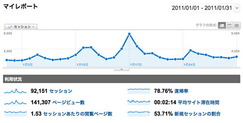 マイレポート - Google Analytics-8
