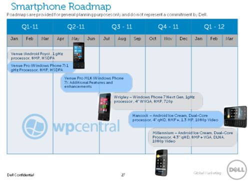 dell-2011-smartphone roadmap