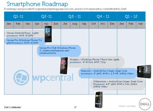 dell-2011-smartphone roadmap