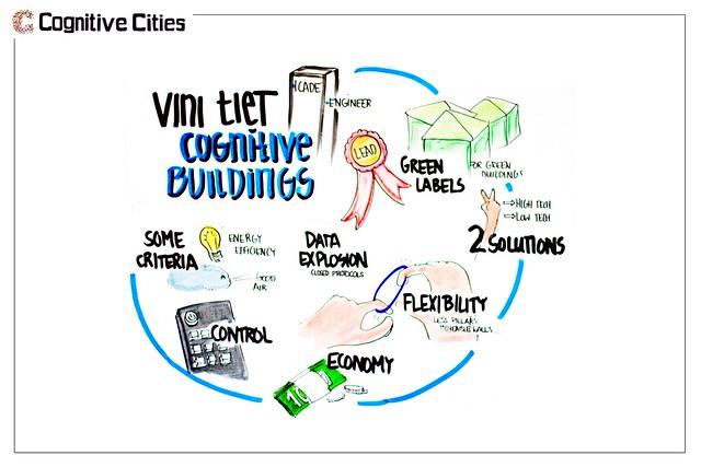 Vini Tiet - Cognitive Buildings