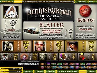free Dennis Rodman slot mini symbol