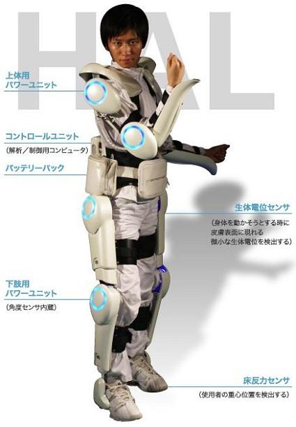 hal_robot_suit