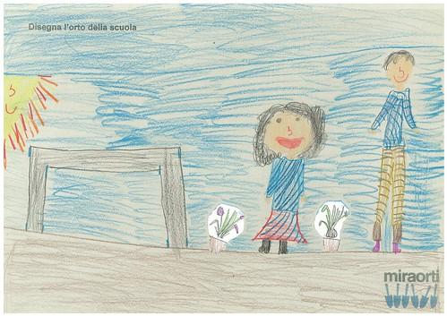 Disegna l'orto della scuola 2B 19