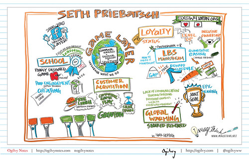 Keynote: Seth Priebatsch - By Nora Herting