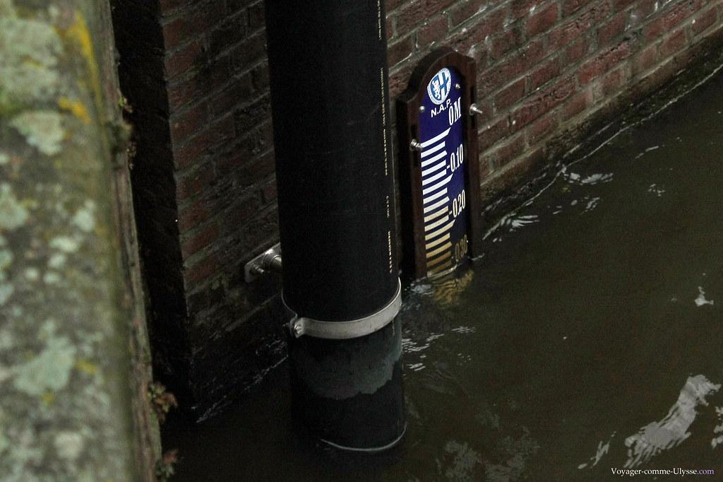 Niveau de l'eau : en dessous du niveau de la mer!