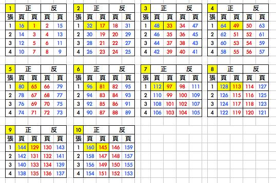 螢幕快照 2011-03-26 下午4.16.47