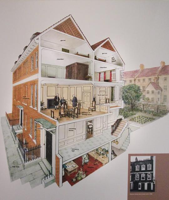London House 1695