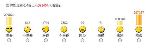 頂天立地:愛國就要支持共產黨 下的读者表态Screen shot 2011-04-18 at 12.13.02 PM
