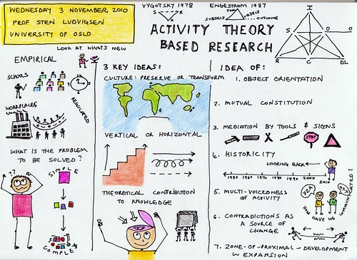20101103-UCT-Activity-Theory by barbourians