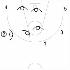 baloncesto ataque