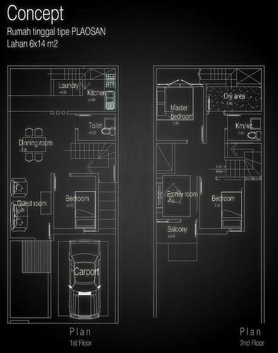 Konsep Rumah Tipe Plaosan-Model