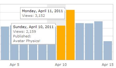 juicybomb stats april 10th, april 11th