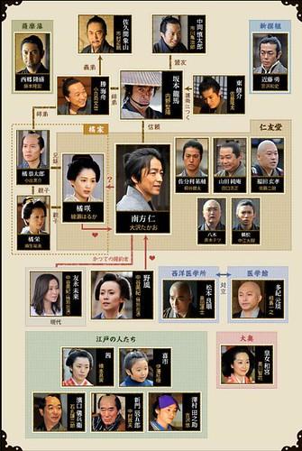 jin2_chart