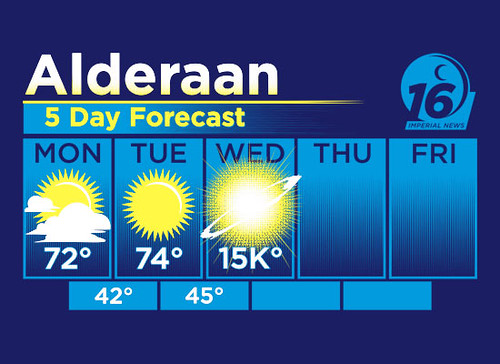 Alderaan weather by Official Star Wars Blog