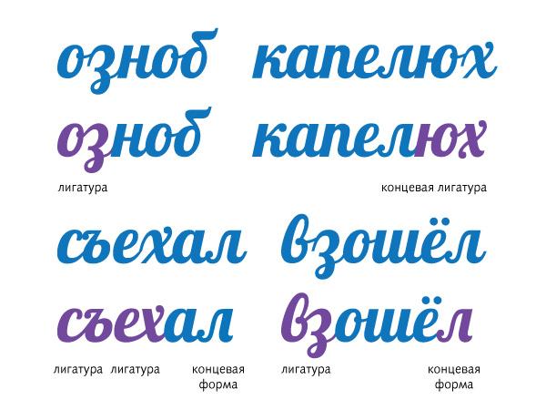 Модный шрифт на