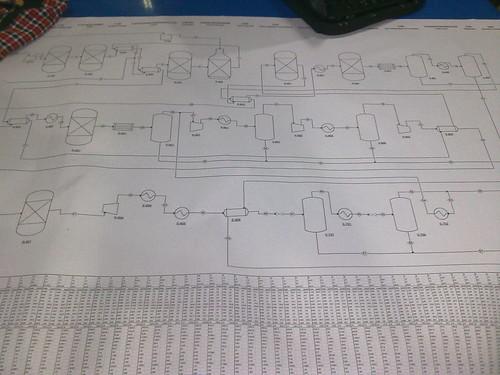 PFD untuk Ammonia Plant