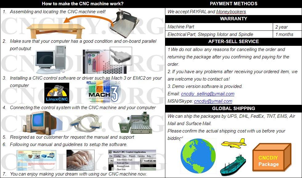 edwards qs1 operation manual ebook on
