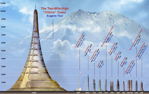 Ultima-Tower-2-miles-high