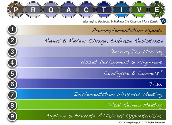 project management and change management made easy.