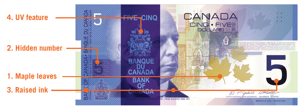Canadian Dollar Counterfeit Money