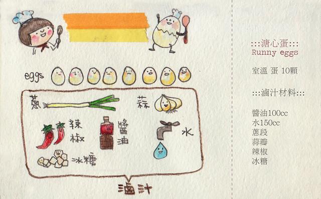 【插畫】溏心蛋做法