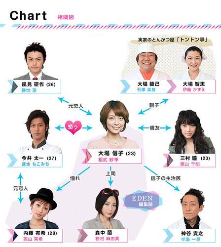 rebound_chart