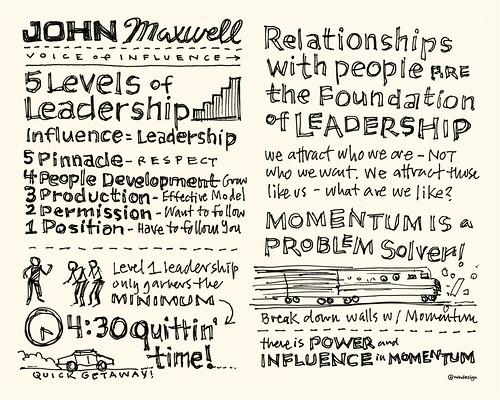 Chick-Fil-A Leadercast Sketchnotes 03-04 - John Maxwell
