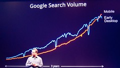 Google desktop and mobile search volume