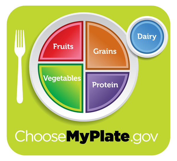 myplate_green-thumb-600x545-52896