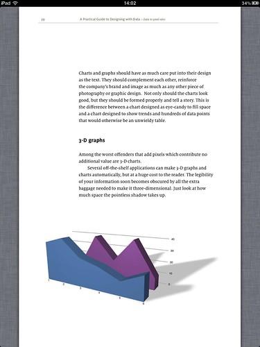 3d graphs are bad information design