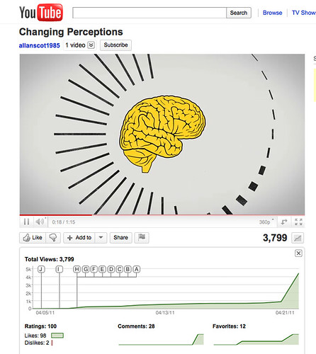 Thumbnail for Young Scot Changing Perceptions - The Stephen Fry effect