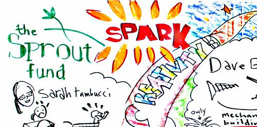 Making Sparks, Spring 2011: Speakers