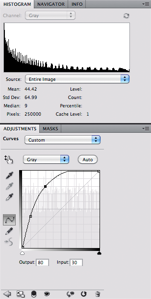 Grayscale with contrast in highlights - histogram
