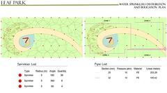 Leaf Park. Watering plan