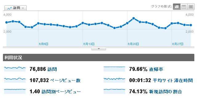 201106_ranking