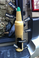 M855 Ammunition Training Aid