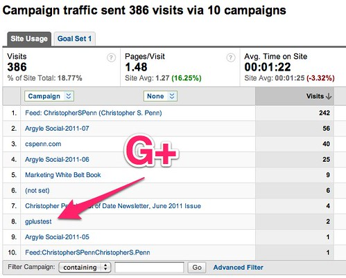 Campaigns - Google Analytics