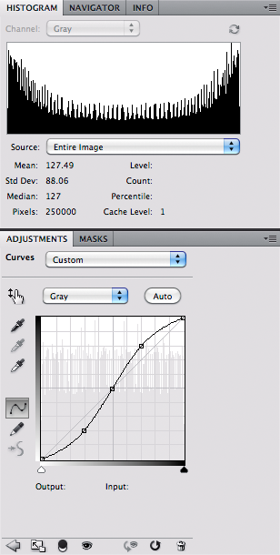 Grayscale with high curves contrast - histogram