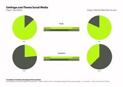 Nutzerumfrage online durchführen