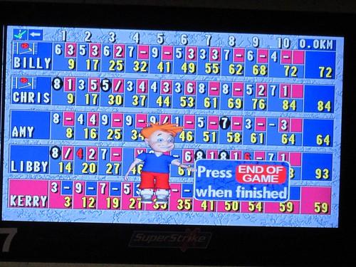 Score - I won!