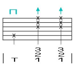 吉他指法練習 Slow Soul 5