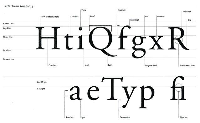 Design Context: January 2011