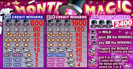 free Monte Magic slot game symbols