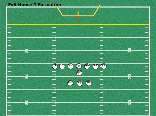 Full House T Formation