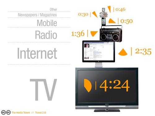 types of internet marketing pdf