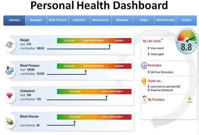Personal_Health_Dashboard_2